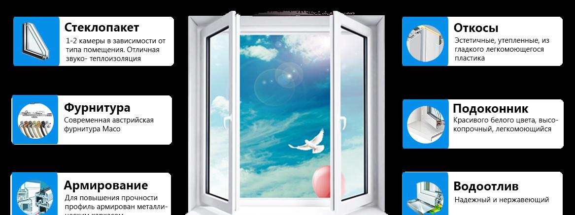 купить окна в ставрополе, двери, перегородки, Окна ПВХ